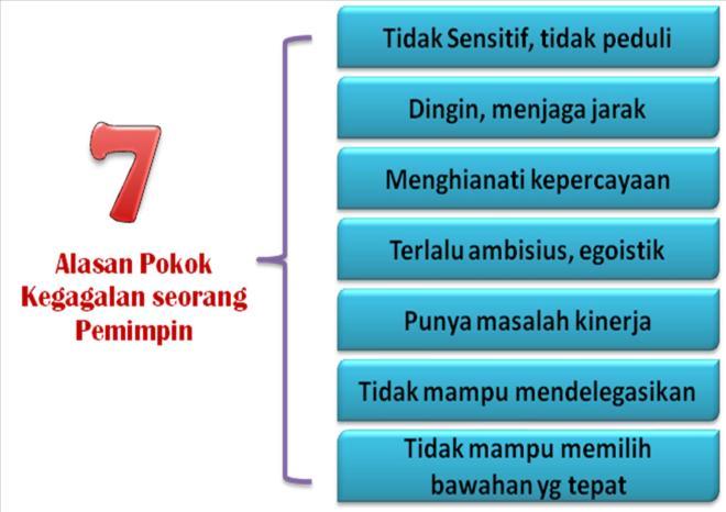 Sumber: https://filsufgaul.wordpress.com/2012/03/14/proses-yang-karbitan-tidak-melahirkan-pemimpin/